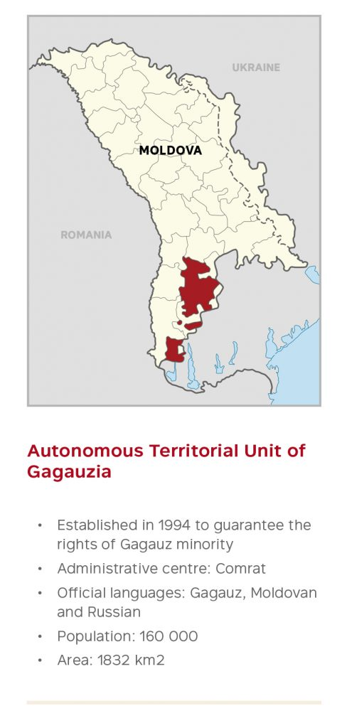 moldova_map_facts